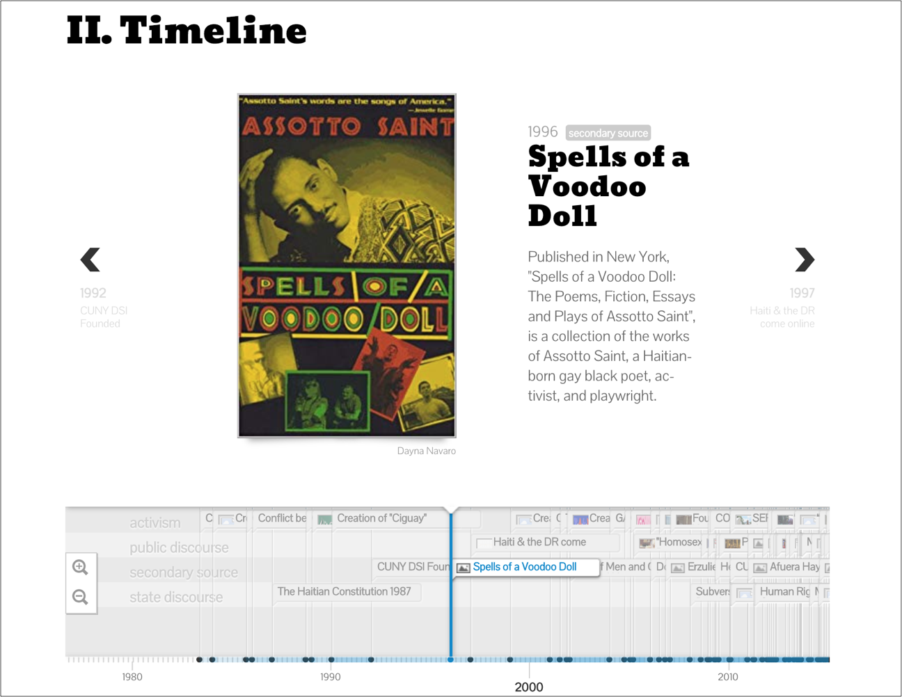 screenshot showing timeline on the Queering Hispaniola website
